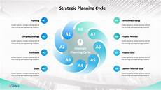 Strategic Planning Powerpoint Template Management Strategy Templates Free Powerpoint Templates