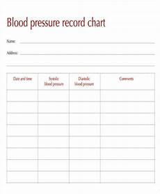 Chart For Recording Blood Pressure Readings Free 40 Chart Templates In Pdf Excel Ms Word