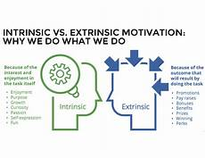 Types Of Motivation In The Workplace Unit 1 Two Main Types Of Motivation Knilt