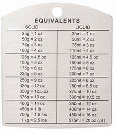Chart Grams To Ounces Dry Conversion Chart Cooking Measurements Kitchen