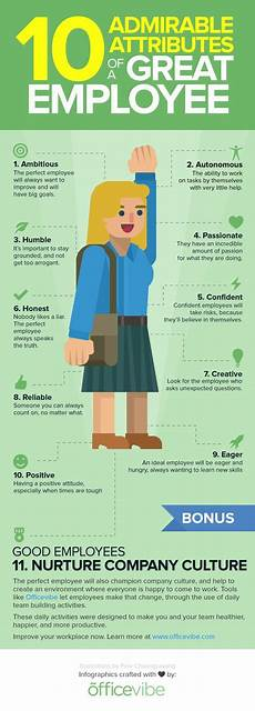 Good Worker 10 Admirable Attributes Of A Great Employee Infographic