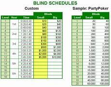 Spreadsheet Games Home Poker Spreadsheet