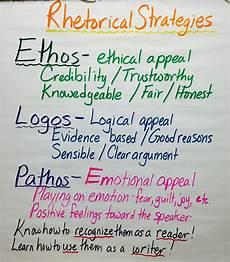Pathos Ethos Logos Fresh English Persuasive Appeals Ethos Logos And Pathos
