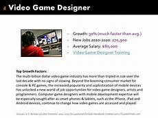 Blizzard Associate Game Designer Salary Best Computer Jobs For The Future High Pay Amp Fast Growth