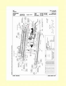 Ltai Airport Charts Ltai Chart Pdf