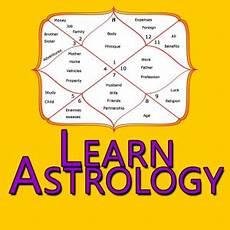 Learn To Read Kundli Chart Get Learn Astrology Kundali Banana Seekhe In Hindi