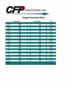 Api Flange Chart Api Ansi Flange Conversation Chart