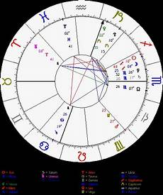 Birth Chart Free Best Free Birth Chart Tylers Natal Chart Birth Chart