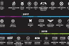 Superhero Movie Chart The Amazing Future Of Superhero Movies In One Handy Chart