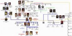 queen elizabeth ii family tree 28 background wallpaper