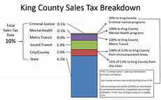 King County Sales Tax Chart King County Sales Tax King County
