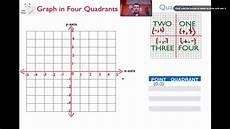 4 Quadrant Chart Excel Template Graph In Four Quadrants Youtube