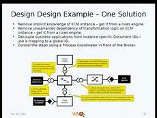 Solution Architecture Webinar Practical Soa For The Solution Architect Youtube