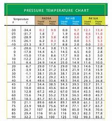 Temperature Fahrenheit And Celsius Chart Free 8 Sample Celsius To Fahrenheit Chart Templates In Pdf