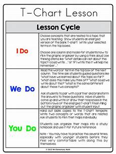 Patterns In T Charts Grade 4 Worksheets Print This Simple Lesson Plan To Use When You First