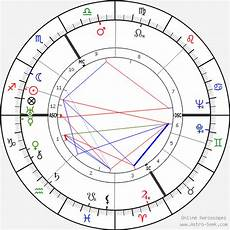 Curie Natal Chart 200 Ve Curie Birth Chart Horoscope Date Of Birth Astro