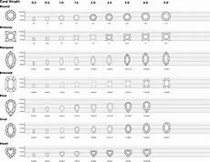 Actual Gemstone Size Chart Standard Gem Sizes Chart International Gem Society Igs
