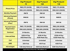 Apple iPhone 8 Price In Malaysia RM2799   MesraMobile