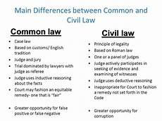 Common Law Vs Civil Law Differences Between Common Law And Civil Law Systems