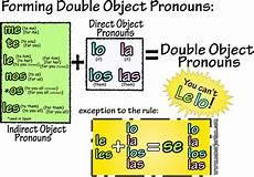 Indirect Object Pronouns Spanish Se 241 Or Jordan S Spanish Videos 187 Blog Archive 187 02 Using