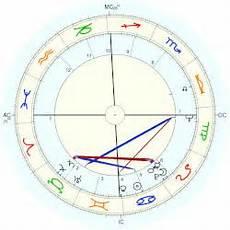 Ringo Horoscope For Birth Date 7 July 1940 Born In