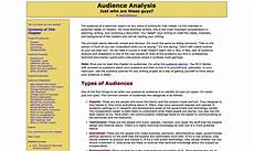 Audience Analysis Example Audience Analysis Just Who Are These Guys Prismnet