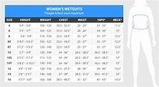 Oneill Size Chart Resources Wetsuit Buyer S Guide And Temperature Chart