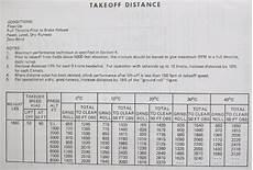 Cessna 152 Takeoff Distance Chart Humble Aviation