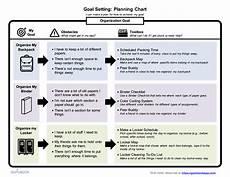 Production Goal Chart Goal Setting Udl Strategies
