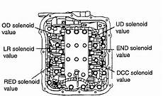 Service Manual How To Replace A Shift Solenoid 2007 Kia