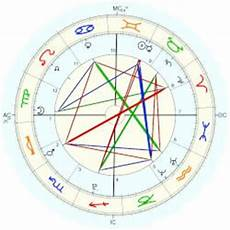 Bill Gates Astro Chart Rory John Gates Horoscope For Birth Date 23 May 1999