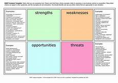 Microsoft Opportunities Swot Swot Analysis Template Cyberuse