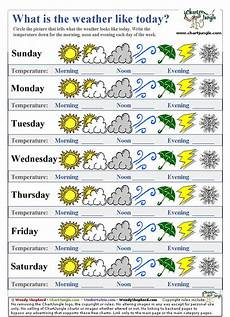 5 Day Weather Chart Printable Weather Forecast Table Chart Ahg Young