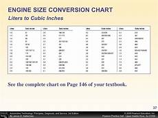 Horsepower Conversion Chart How To Figure Cubic Inches In A Motor Impremedia Net
