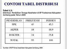 sampel, tabel dan grafik statistik « tobat