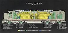 Emd E9a Diagram Similar To Cpr E8a 1800 S