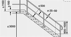 altezza corrimano scala garde corps escalier norme id 233 es d 233 coration id 233 es