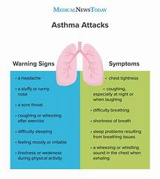 Asthma Signs And Symptoms Asthma Symptoms In Children Adults And More