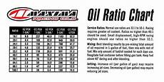 100 To 1 Fuel Mix Chart Gallons Dirt Bike Magazine Mr Know It All Oil Ratios Explained