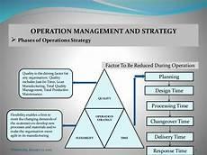 Operational Strategy Operation Strategy