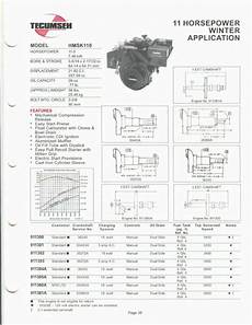 Honda Small Engine Horsepower Chart Hobbiesxstyle