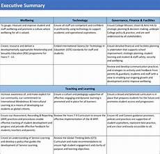 School Development Plan Secondary Sha Tin College Esf Strategic School Development Plan