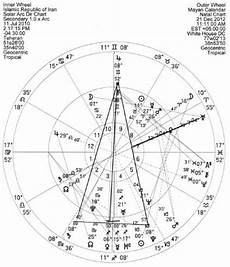 Goodman Compatibility Chart 2012 Astrology Chart For Iran By Fbi Special Agent Alan