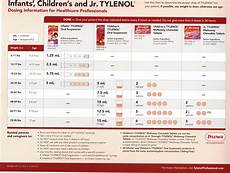 Acetaminophen Tylenol Dosage Chart Acetaminophen Dosage Kids Kids Matttroy