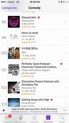 Itunes Charts Episode 6 Perfectly Good Podcast Themes