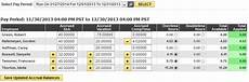 Comp Time Conversion Chart Convert Overtime To Comp Time Hr Payroll And Employee