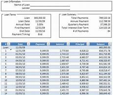 Term Loan Amortization Loan Amortization Schedule Simple With Images