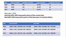 Formula For Nominal Gdp How To Calculate Nominal Gdp And Real Gdp Youtube