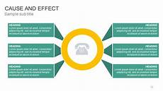Cause And Effect Power Point Cause Amp Effect Analysis Powerpoint Presentation Slide