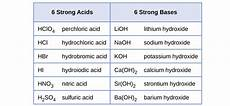 Strong Acid Chart 14 3 Relative Strengths Of Acids And Bases Chemistry